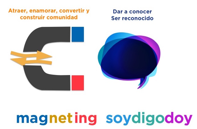 MAGNETING y elocuent 2